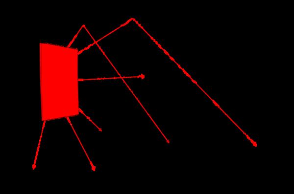 Grzejnik na podczerwień ogrzewa całe otoczenie